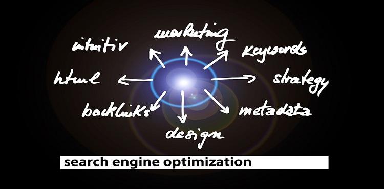 optimizacija sajta